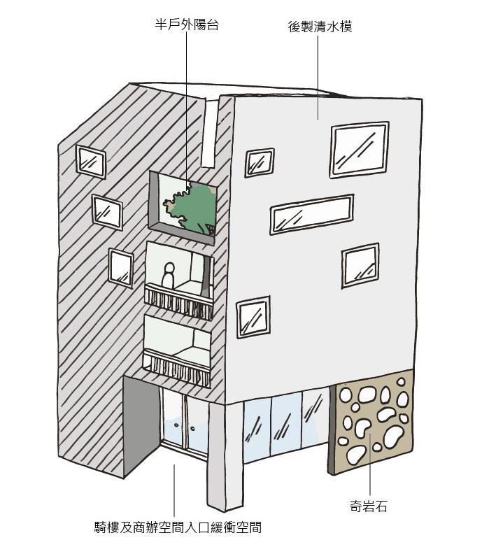 台北市透天外牆設計提案插圖